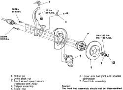 HowToRepairGuide.com: How to replace wheel bearing and