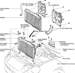 schematics and diagrams: Removal details for Radiator
