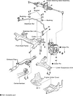 | Repair Guides | Front Suspension | Lower Control Arms | AutoZone