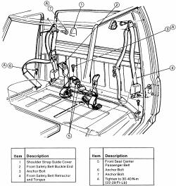 2004 Chevrolet Truck Silverado 2500HD 2WD 6.0L MFI CNG OHV