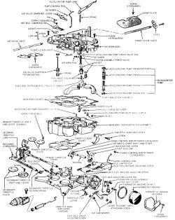 Ford Holley Carb Vacuum Diagram Holley Carburetor Vacuum