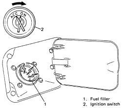 Test Fuel level sending unit on 2002 Chevrolet Tracker
