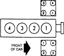 1998 Ford Ranger Firing Order 40