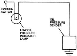 Oil Pressure Sender Switch Schematic High Pressure Oil