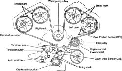 kia sedona 2003 Timing belt installation procedure ~Owner