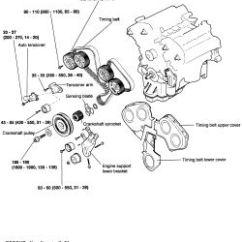 2006 Kia Rio Radio Wiring Diagram Strat 5 Way Switch Sedona 2003 Timing Belt Installation Procedure ~owner Pdf Manual