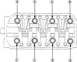 Small Engine Oil Pressure Gauge Battery Gauge Wiring