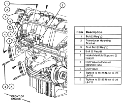 Solved: Intake Manifold Replacing For 2000 to 2005 Ford