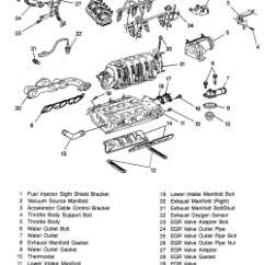 2001 Buick Lesabre Engine Diagram General Aviation Scale | Repair Guides Mechanical Components Intake Manifold Autozone.com