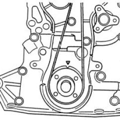 2006 Kia Spectra Belt Diagram 1992 Mazda B2200 Wiring | Repair Guides Engine Mechanical Components Timing & Sprockets Autozone.com