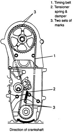 1996 Geo Tracker Engine Diagram Repair Guides