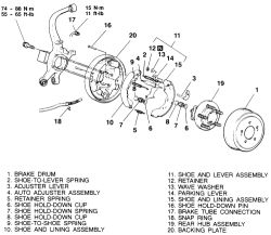 Service manual [2000 Mitsubishi Eclipse Rear Drum Brake