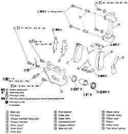   Repair Guides   Front Disc Brakes   Brake Caliper   AutoZone