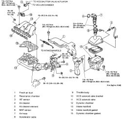 For Small Block Chevy Alternator Wiring Diagrams Repair Guides Engine Mechanical Components Intake
