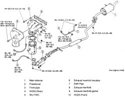 2003 Mazda Mpv Es Intake Exploded View : Nordic Ware