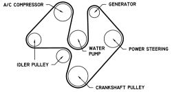 acura tl speaker wiring diagram goodman air handler repair guides engine mechanical components accessory drive belts click image to see an enlarged view