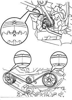 Toyota Sienna XLE Hi, I need the diagram for timing belt