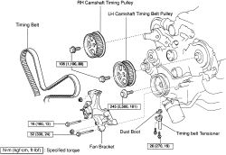 Technical Car Experts Answers everything you need: Timing
