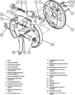 2005 Ford Truck Explorer 2WD 4.0L Flex Fuel SOHC 6cyl