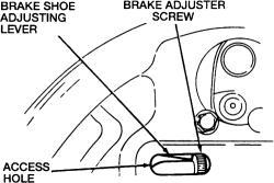 How do you release tension on the drum brakes on a nissan