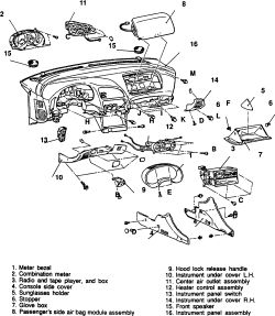 97 Eclipse Rs Signal Light Wiring Diagram, 97, Get Free