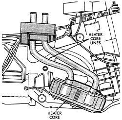 1994 GMC Truck C2500 3/4 ton P/U 2WD 5.7L TBI OHV 8cyl
