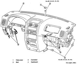 Service manual [2001 Mazda Mpv Blower Motor Removal
