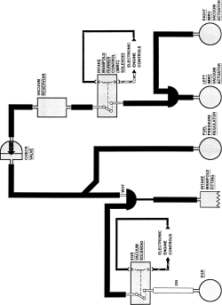 2003 lincoln ls v8 engine diagram 24v trailer wiring | repair guides vacuum diagrams 1 autozone.com
