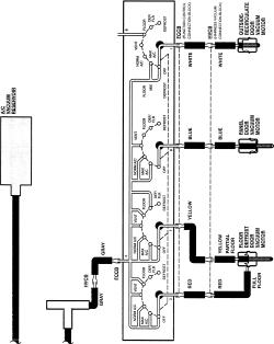 | Repair Guides | Vacuum Diagrams | Vacuum Diagrams 1
