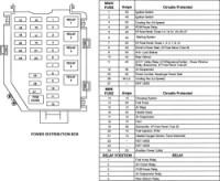1999 Chevrolet Truck S10 P/U 2WD 2.2L FI OHV 4cyl | Repair ...