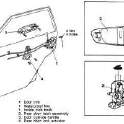 Mitsubishi 380 Stereo Wiring Diagram Dna And Rna Venn Repair Guides Interior Locks Lock Systems Autozone Com Click Image To See An Enlarged View