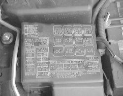 1993 Toyota Truck Fuse Box Repair Guides Circuit Protection Fuses Fusible