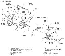 HowToRepairGuide.com: how to replace power steering pump