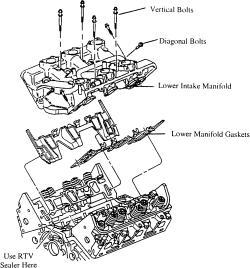 3800 series 2 engine diagram blank venn word document | repair guides mechanical components intake manifold autozone.com
