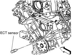3 4 Liter Pontiac Grand Am Engine Diagram Repair Guides Components Amp Systems Engine Coolant