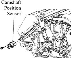 2000 Oldsmobile Intrigue Crankshaft Sensor Location 2000