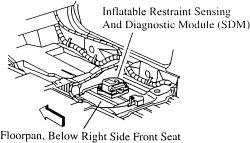   Repair Guides   Air Bag (supplemental Restraint System)   Sensing & Diagnostic Module