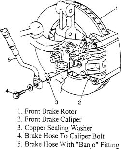 96 Buick Regal Fuse Box Diagram 1990 Skylark Fuse Diagram