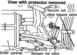 1999 Mercury Villager Vacuum Hose Diagram 2003 Mercury