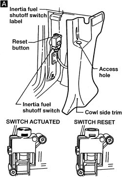 emergency door release wiring diagram three phase generator 2001 lincoln town car 4.6l mfi sohc 8cyl | repair guides fuel injection system inertia ...