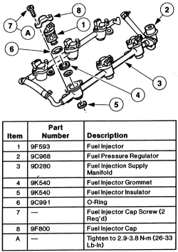 Jeep Cherokee Ignition Switch Wiring Diagram Repair Guides Gasoline Fuel Injection System Fuel