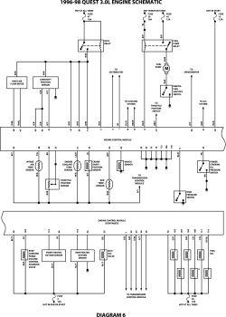 2000 Ford Truck F150 12 ton PU 2WD 54L FI SOHC 8cyl | Repair Guides | Wiring Diagrams