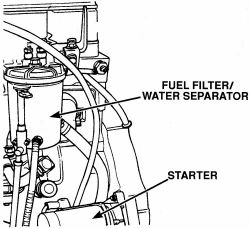 | Repair Guides | Diesel Fuel System | Fuel Filterwater Separator | AutoZone