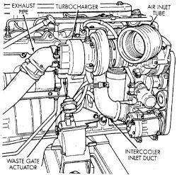 Oil Filter Drain Back Valve Anti-Drain Valve Wiring