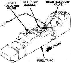2004 dodge ram 1500 parts diagram wiring three way switch gas tank free for you repair guides components systems evaporative fuel 2013