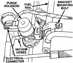   Repair Guides   Components & Systems   Evaporative