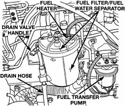 Brake Controller Wiring Schematic Repair Guides Diesel Fuel System Fuel Filter Water