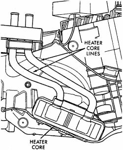 2002 jeep liberty parts diagram wiring two way light switch seat diagrams instructions repair guides heating and air conditioning heater core 3 7l engine