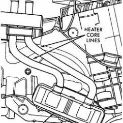 98 Dodge Durango Headlight Wiring Diagram 1988 Honda Accord Explorer Blower Motor Database Repair Guides Heater Core Removal Installation Autozone 2000 Ford