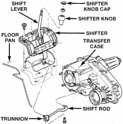 Wiring Diagram: 9 Dodge Ram Transfer Case Shifter Linkage